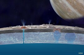 Scenario for getting water to Europa's surface. Credits: NASA/JPL-Caltech