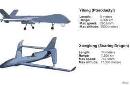 The Yilong and Xianglong, two Chinese drone models.