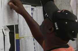 Turnout Remains Big Question in Haiti Election