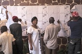 Tense Election Day in Eastern Congo