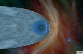 Voyager 2 spacecraft has exited the heliosphere and entered interstellar space, making it the second human-made object to do so.