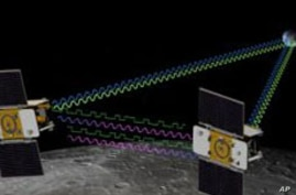 Twin US Spacecraft Ready to Orbit the Moon for Mapping Mission