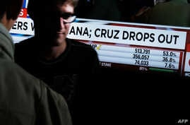 A live television screen at the Trump Tower displays the news to Trump supporters and journalists that Ted Cruz is pulling out of the presidential campaign after losing Indiana on May 03, 2016 in New York, New York.