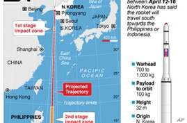 Graphic of projected trajectory of North Korea missile.