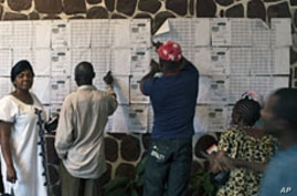 Congolese Vote Marred by Violence, Allegations of Fraud