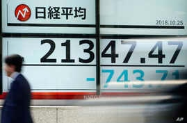 A man walks past an electronic stock board showing Japan's Nikkei 225 index at a securities firm, Oct. 25, 2018, in Tokyo. Shares fell moderately in Asia Thursday after another torrent of selling gripped Wall Street overnight, sending the Dow Jones I