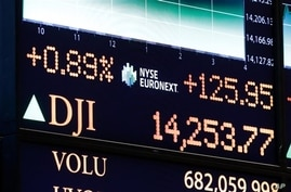 A board on the floor of the New York Stock Exchange shows the closing number for the Dow Jones industrial average, Tuesday, March 5, 2013. The Dow closed at an all-time high Tuesday, beating the previous record it set in October 2007, before the fina