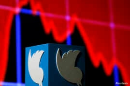 A 3D printed Twitter logo is seen in front of displayed stock graph in this illustration picture made in Zenica, Bosnia and Herzegovina
