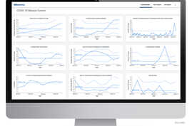 With the push of a button, clinicians and hospital administrators get MDmetrix's COVID-19 dashboard of charts and graphs that they can view to improve patient care.