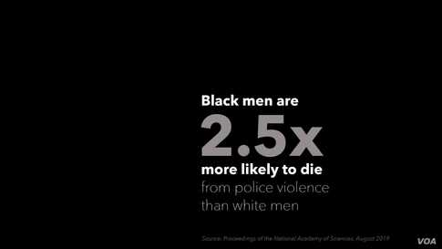 Race and Violence
