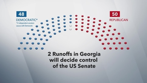 How Georgia Runoff Could Shift Balance of Power in US Senate
