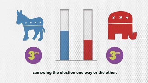 Explainer: Third Party Candidates