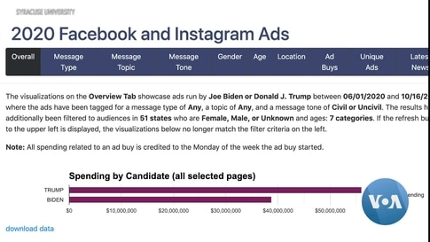 Campaign Ads Blitz Television and Social Media