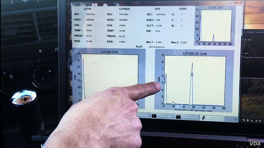 A read-out of methane plumes is displayed on the computer in a specially-equipped SUV.