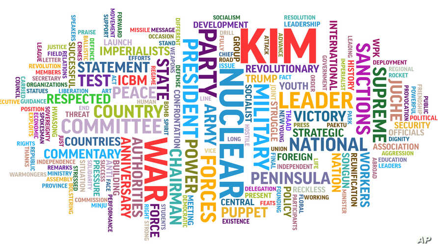 This image made on Dec. 4, 2017, shows a word cloud representing a visual display of terms used by the North Korean government's Korean Central News Agency's English-language service.