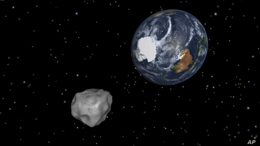Closest Asteroid