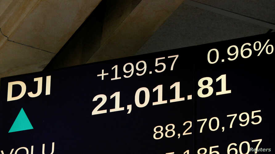FILE - A screen shows the Dow Jones Industrial Average soon after the market opened on the floor of the New York Stock Exchange (NYSE) in New York,March 1, 2017. 0ZPU