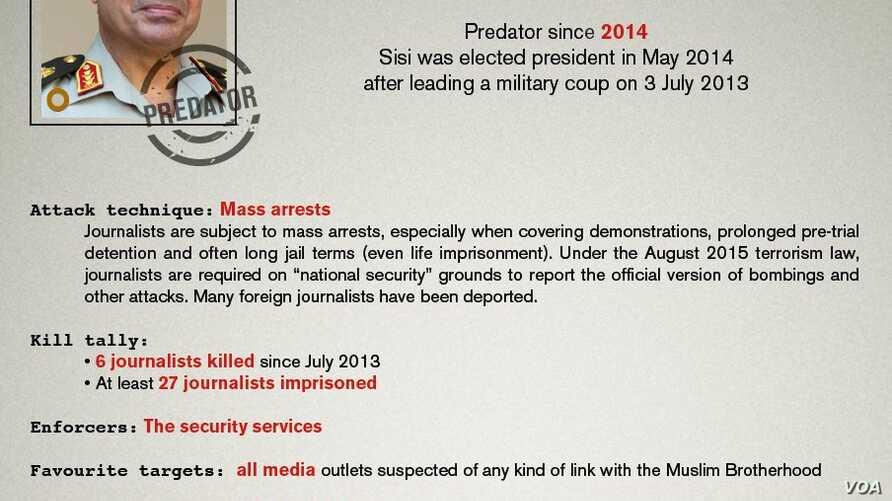 """Egypt's President Abdel-Fattah el-Sissi, Turkish President Erdogan, Saudi Arabia's King Salman, and the so-called Islamic State Terror Group are recent additions to the list of """"Predators of Press Freedom"""" released by Reporters without Borders to mar"""