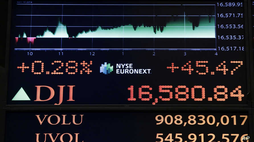 FILE - A screen above the trading floor of the New York Stock Exchange shows the closing number for the Dow Jones industrial average, April 30, 2014.