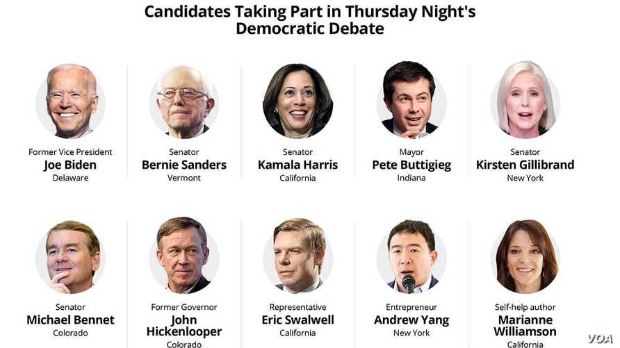 Candidates taking part in Thursday's Democratic debate in Miami, June 27, 2019.