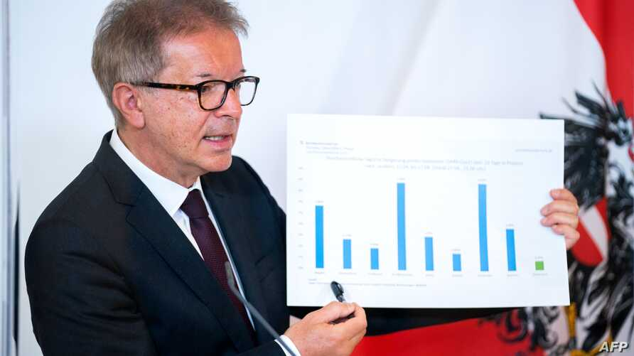 Austria's Health Minister Rudolf Anschober presents a diagram during a press conference on April 28, 2020 at the Chancellery in…