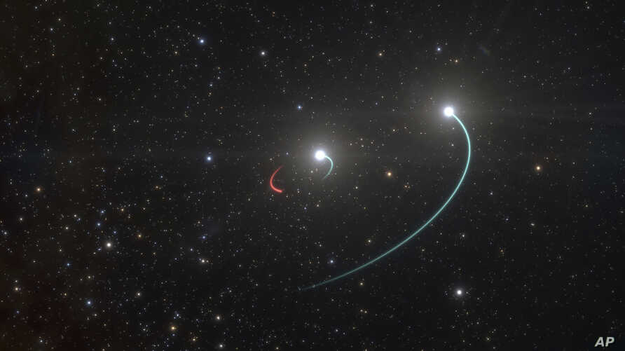 This illustration provided by the European Southern Observatory in May 2020 shows the orbits of the objects in the HR 6819…