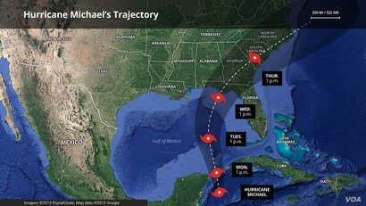 Trajectory of Hurricane Michael