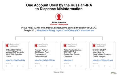 One Accont Used by the Russian-IRA to Dispense Misinformation