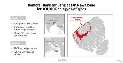 Bhasan Char, a remote island off of Bangladesh that could become a home to more than 100,000 Rohingya refugees.