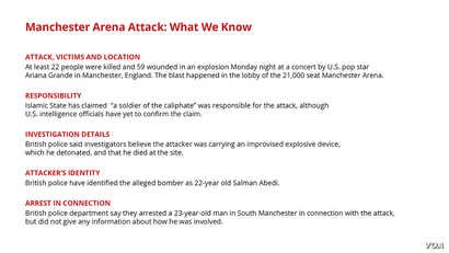 Manchester Attack - what we know so far