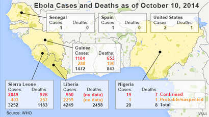 Ebola outbreaks, deaths in Africa, as of Oct. 10, 2014