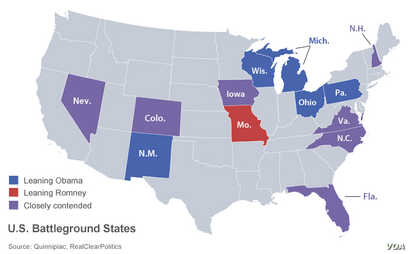 Battleground states in the 2012 U.S. presidential election