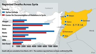 Deaths Across Syria, map dated  September 10, 2012