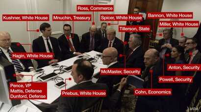 The Mar-a-Lago War Room