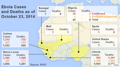 Ebola Cases and Deaths as of October 23, 2014