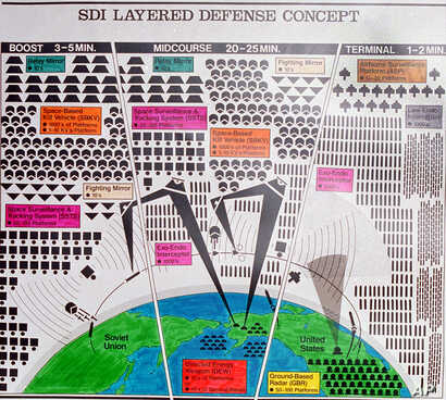 FILE - This artist's conception, from the Union of Concerned Scientists, illustrates the potential complexity of any space based missile defense system in 1986.