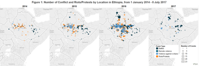 Ethiopia Conflict Map (Armed Conflict Location and Event Data Project)