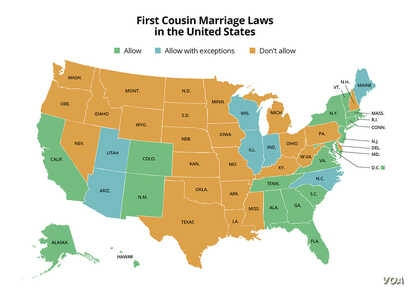 First Cousin Marriage Laws in the United States