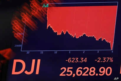 A screen above the floor of the New York Stock Exchange shows the closing number for the Dow Jones Industrial Average, Aug. 23, 2019.