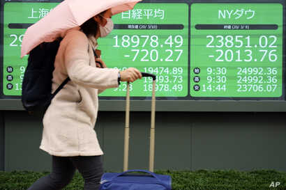 A woman walks past an electronic stock board showing Japan's Nikkei 225 index and NY Dow at a securities firm in Tokyo Tuesday,…