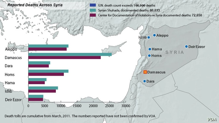 Deaths across Syria from conflict - updated September 10, 2013