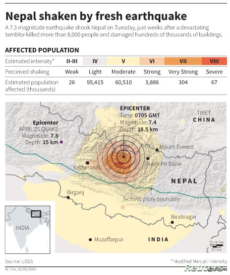 Map locating the epicenter of a 7.3 magnitude earthquake that struck Nepal on May 12.