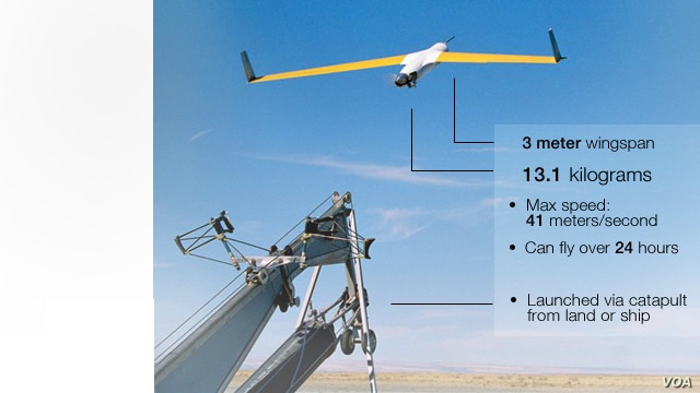 The Boeing ScanEagle drone.