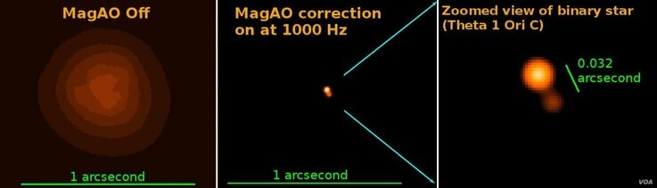 Scientists have developed the MagAO system to overcome atmospheric blurring. (Laird Close/UA)