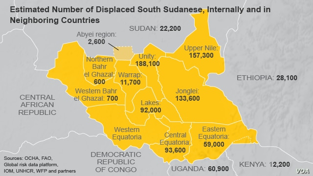 Estimated Number of Displaced South Sudanese, Internally and in Neighboring Countries
