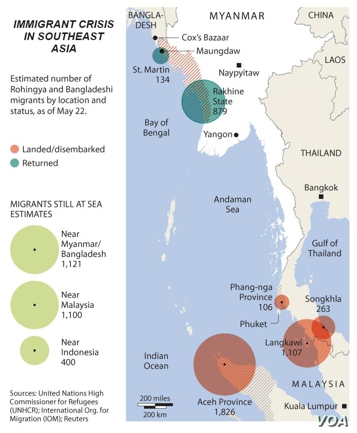 Immigrant Crisis in Southeast Asia, Royhingya peoples from Burma and Bangladesh