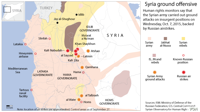 Syrian Army, Russian offensive