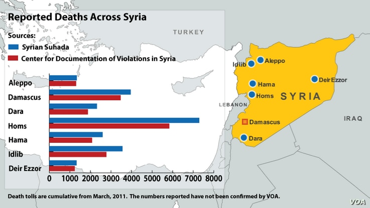 Deaths Across Syria, map dated  Aug 9, 2012
