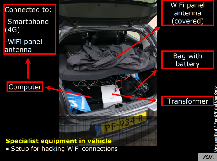 Equipment purportedly found on seven Russian hackers in the Netherlands who were allegedly attempting to breach the networks of anti-doping organizations. (Netherlands Defense Intelligence and Security Service via US Department of Justice.)
