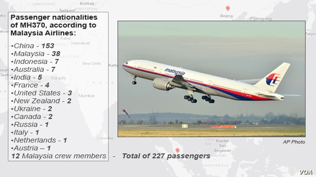 Passenger nationalities, Malaysia Flight MH370